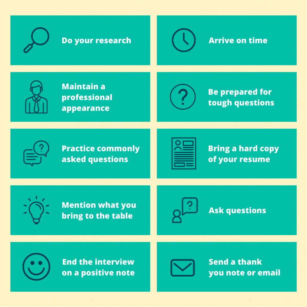 10 teal boxes with white text list out our 10 interview tips, which are further expanded on below.