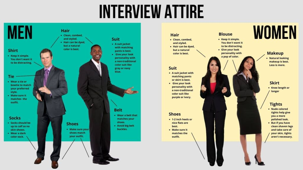 Image of two men and two women in suits showcases proper interview attire, including wearing a suit, wearing a white or single color shirt or blue underneath it, keeping your hair and makeup looking clean.